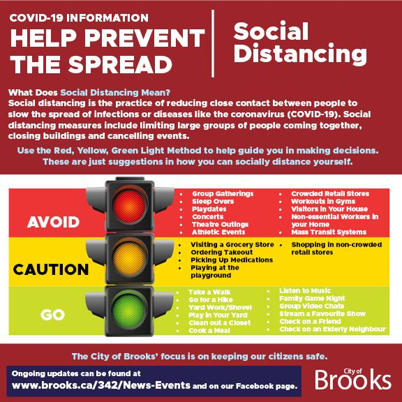 Social Distancing Graphic - Red Yellow Green light  USE