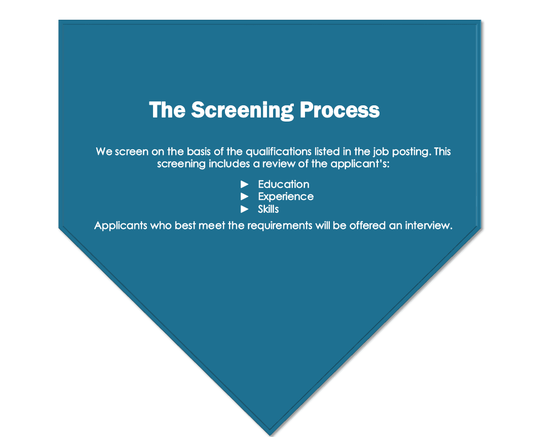 Description of the Screening Process portion of hiring