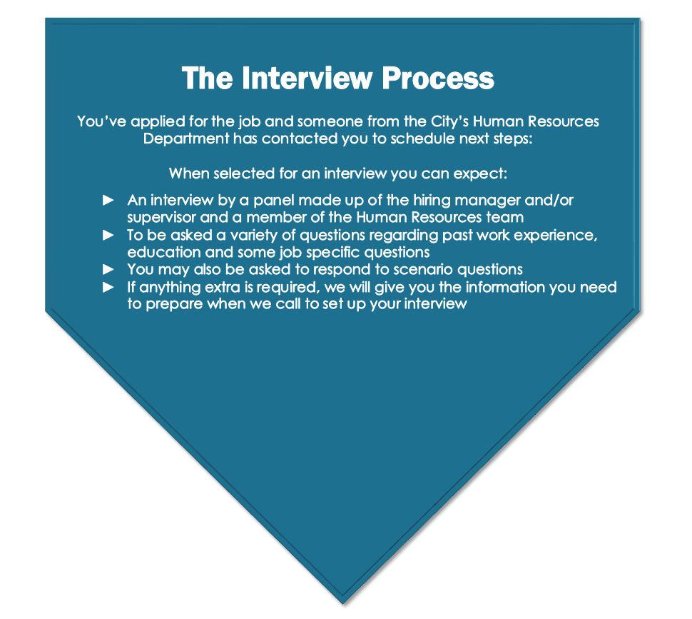 Description of the Interview Process portion of hiring