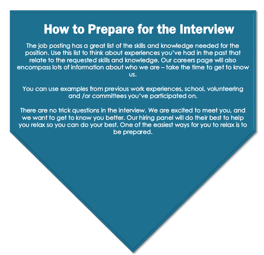 Recommendations of how to prepare for an interview with the City of Brooks